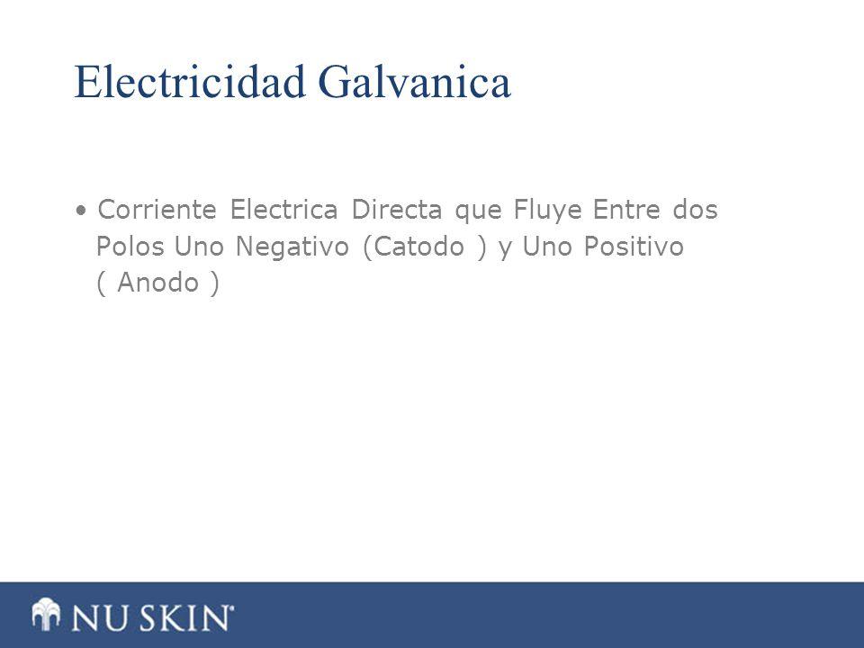 Electricidad Galvanica Corriente Electrica Directa que Fluye Entre dos Polos Uno Negativo (Catodo ) y Uno Positivo ( Anodo )