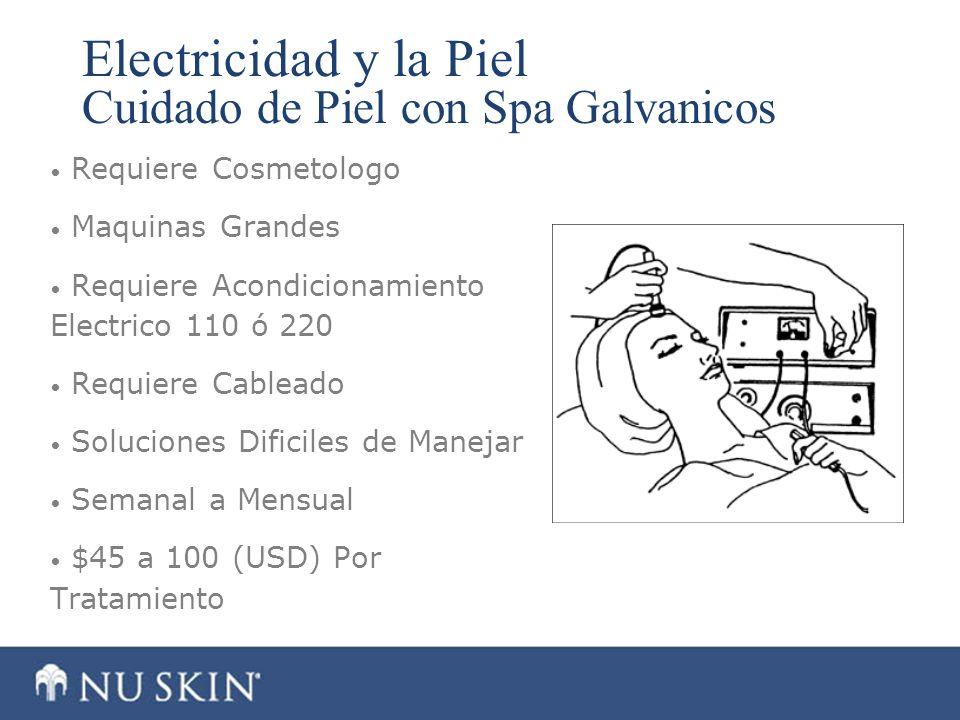 Electricidad y la Piel Cuidado de Piel con Spa Galvanicos Requiere Cosmetologo Maquinas Grandes Requiere Acondicionamiento Electrico 110 ó 220 Requier
