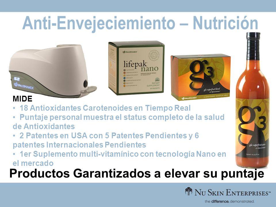 Productos Garantizados a elevar su puntaje MIDE 18 Antioxidantes Carotenoides en Tiempo Real Puntaje personal muestra el status completo de la salud d