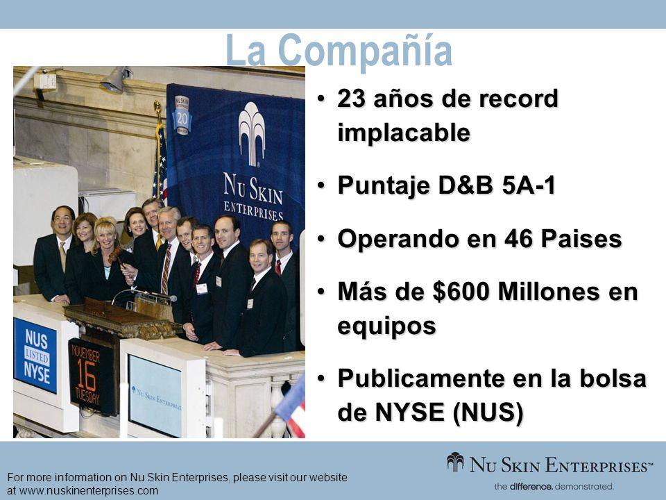 23 años de record implacable23 años de record implacable Puntaje D&B 5A-1Puntaje D&B 5A-1 Operando en 46 PaisesOperando en 46 Paises Más de $600 Millo