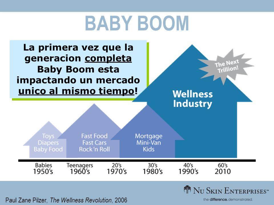 BABY BOOM La primera vez que la generacion completa Baby Boom esta impactando un mercado unico al mismo tiempo! Fast Food Fast Cars Rock n Roll Paul Z