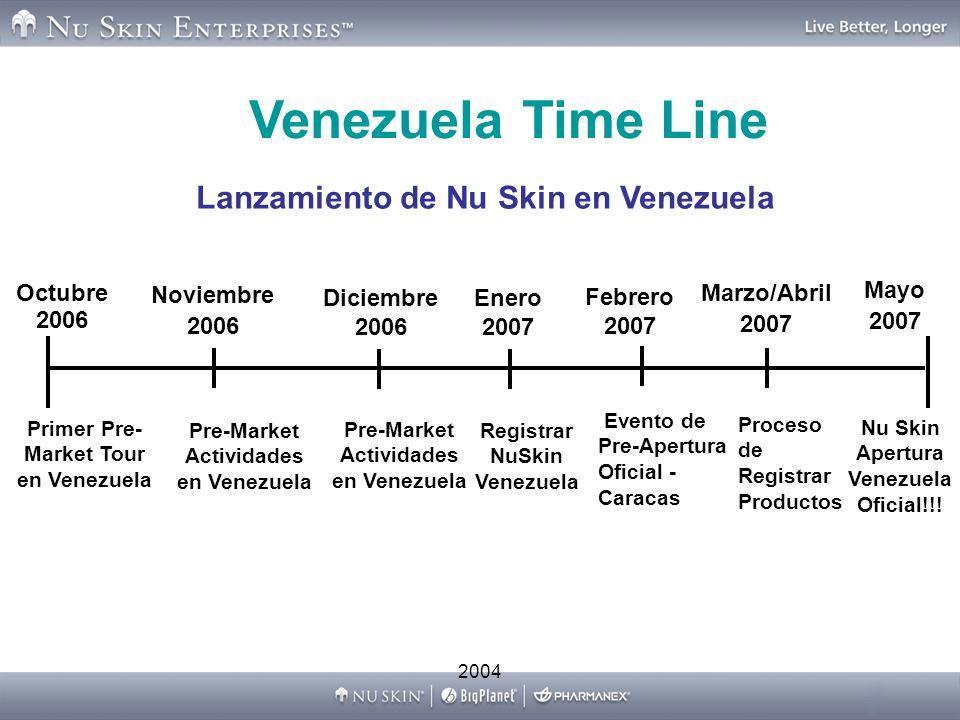 2004 Venezuela Time Line Lanzamiento de Nu Skin en Venezuela Noviembre 2006 Octubre 2006 Diciembre 2006 Mayo 2007 Primer Pre- Market Tour en Venezuela