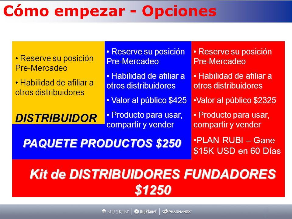Cómo empezar - Opciones Reserve su posición Pre-Mercadeo Habilidad de afiliar a otros distribuidores DISTRIBUIDOR PAQUETE PRODUCTOS $250 Kit de DISTRI
