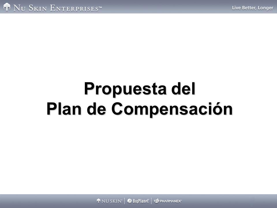 Propuesta del Plan de Compensación