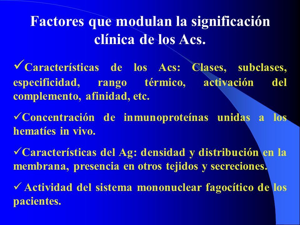 Factores que modulan la significación clínica de los Acs. Características de los Acs: Clases, subclases, especificidad, rango térmico, activación del