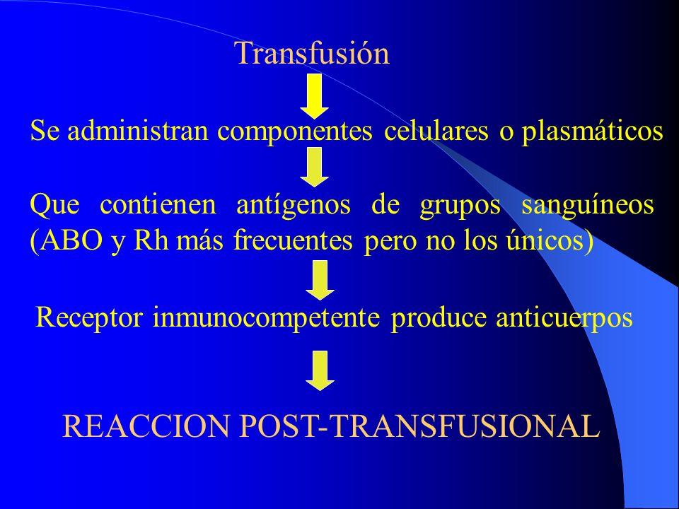Transfusión Se administran componentes celulares o plasmáticos Que contienen antígenos de grupos sanguíneos (ABO y Rh más frecuentes pero no los único