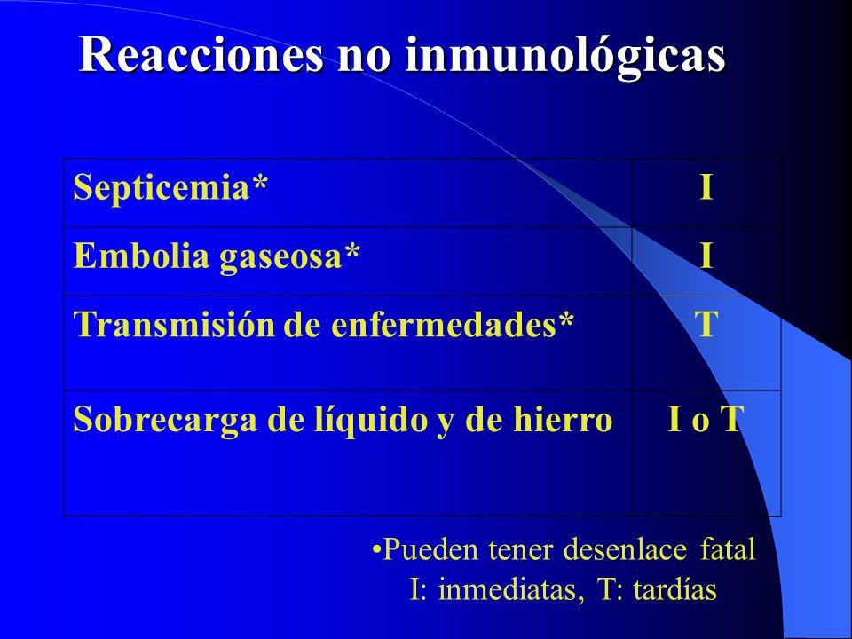 Reacciones no inmunológicas Septicemia*I Embolia gaseosa*I Transmisión de enfermedades*T Sobrecarga de líquido y de hierroI o T Pueden tener desenlace