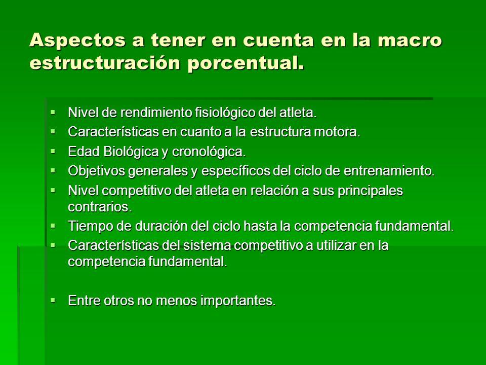 Aspectos a tener en cuenta en la macro estructuración porcentual. Nivel de rendimiento fisiológico del atleta. Nivel de rendimiento fisiológico del at