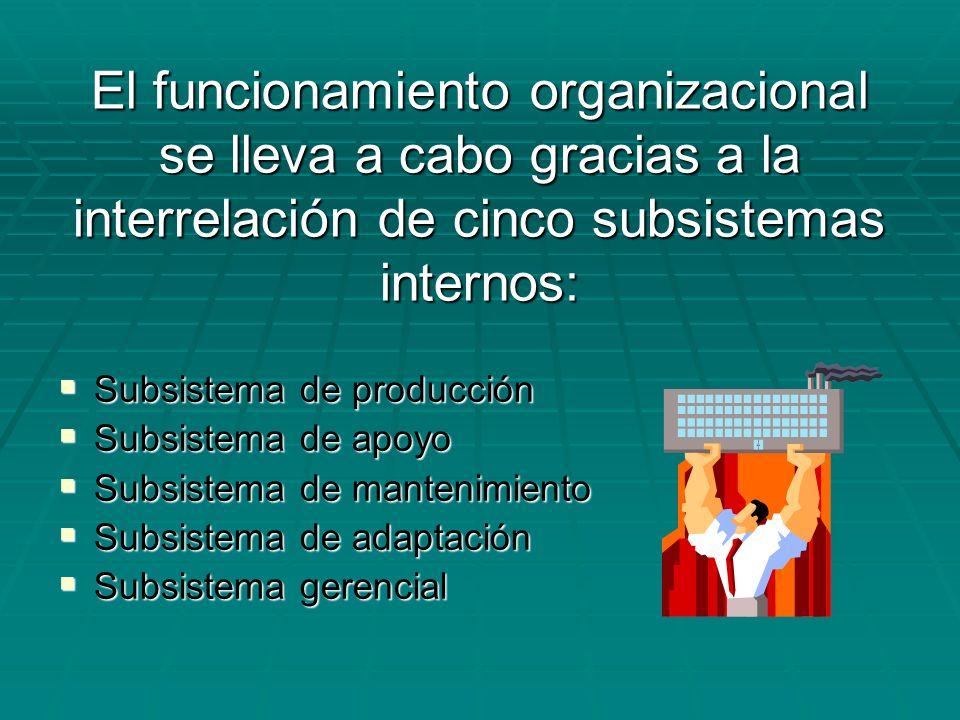 El funcionamiento organizacional se lleva a cabo gracias a la interrelación de cinco subsistemas internos: Subsistema de producción Subsistema de prod