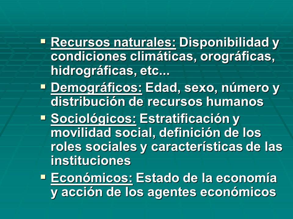 Recursos naturales: Disponibilidad y condiciones climáticas, orográficas, hidrográficas, etc... Recursos naturales: Disponibilidad y condiciones climá