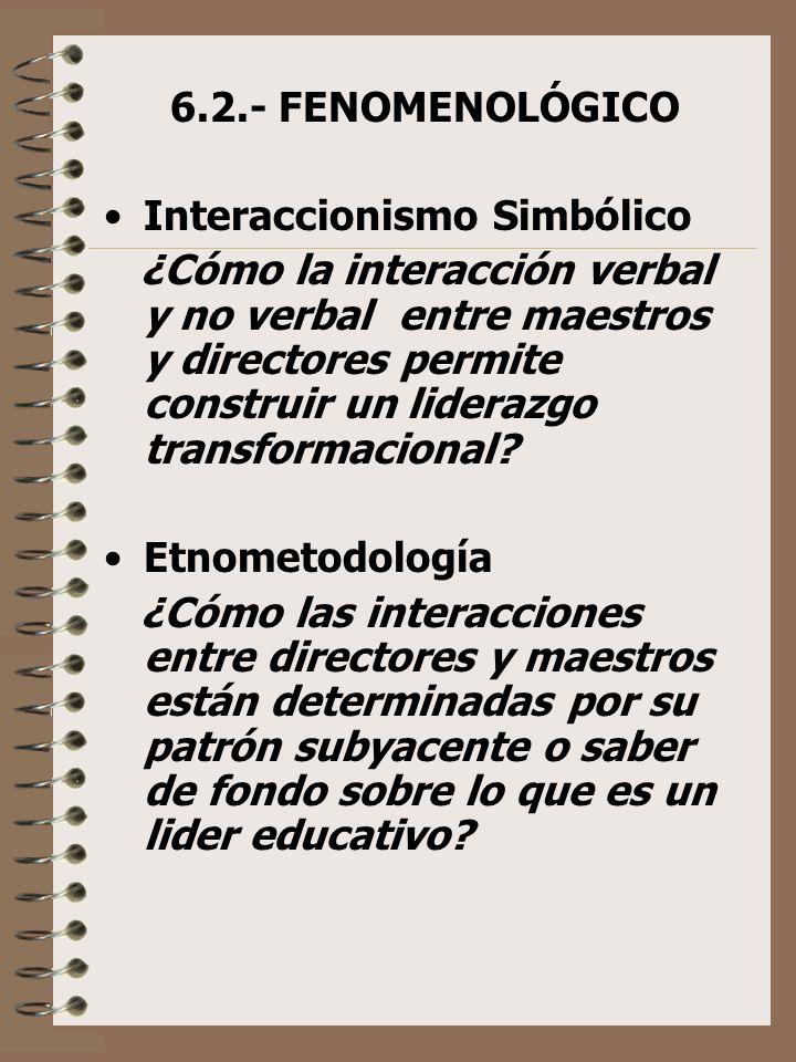 6.2.- FENOMENOLÓGICO Interaccionismo Simbólico ¿Cómo la interacción verbal y no verbal entre maestros y directores permite construir un liderazgo tran