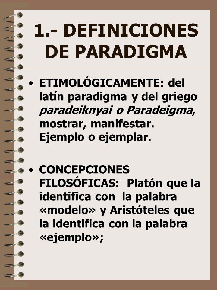 1.- DEFINICIONES DE PARADIGMA ETIMOLÓGICAMENTE: del latín paradigma y del griego paradeiknyai o Paradeigma, mostrar, manifestar. Ejemplo o ejemplar. C