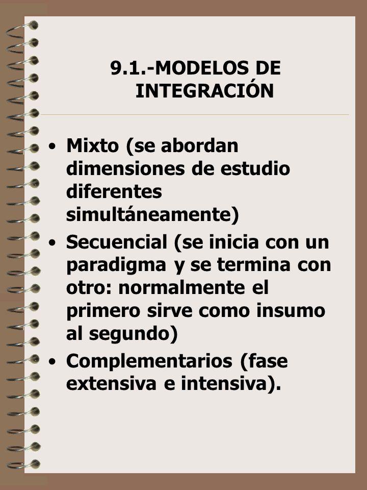 9.1.-MODELOS DE INTEGRACIÓN Mixto (se abordan dimensiones de estudio diferentes simultáneamente) Secuencial (se inicia con un paradigma y se termina c