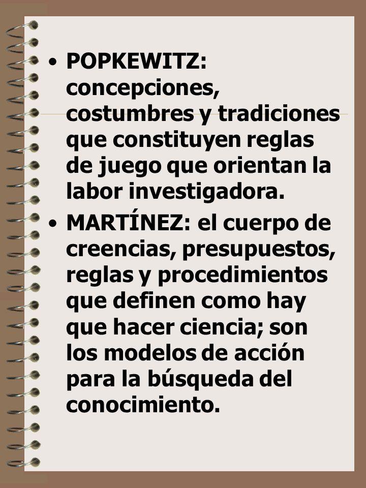 POPKEWITZ: concepciones, costumbres y tradiciones que constituyen reglas de juego que orientan la labor investigadora. MARTÍNEZ: el cuerpo de creencia