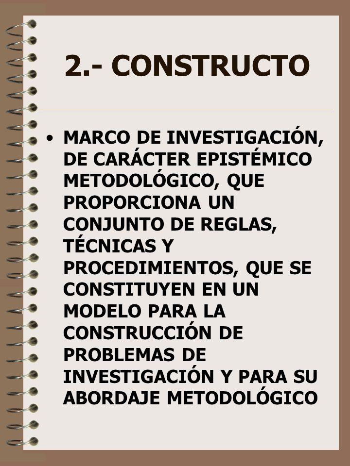 2.- CONSTRUCTO MARCO DE INVESTIGACIÓN, DE CARÁCTER EPISTÉMICO METODOLÓGICO, QUE PROPORCIONA UN CONJUNTO DE REGLAS, TÉCNICAS Y PROCEDIMIENTOS, QUE SE C