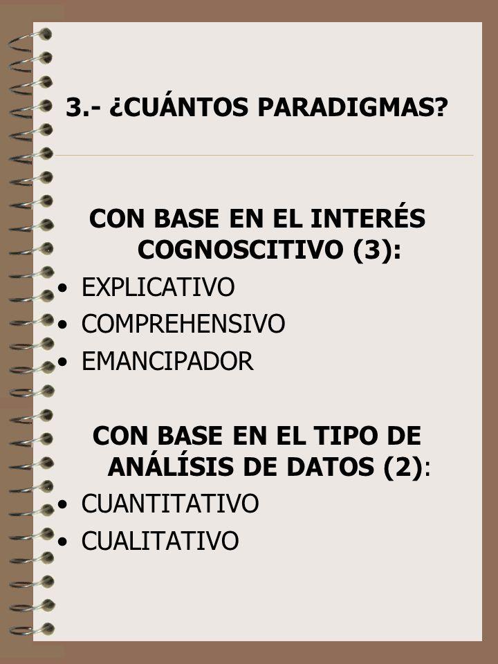 3.- ¿CUÁNTOS PARADIGMAS? CON BASE EN EL INTERÉS COGNOSCITIVO (3): EXPLICATIVO COMPREHENSIVO EMANCIPADOR CON BASE EN EL TIPO DE ANÁLÍSIS DE DATOS (2):