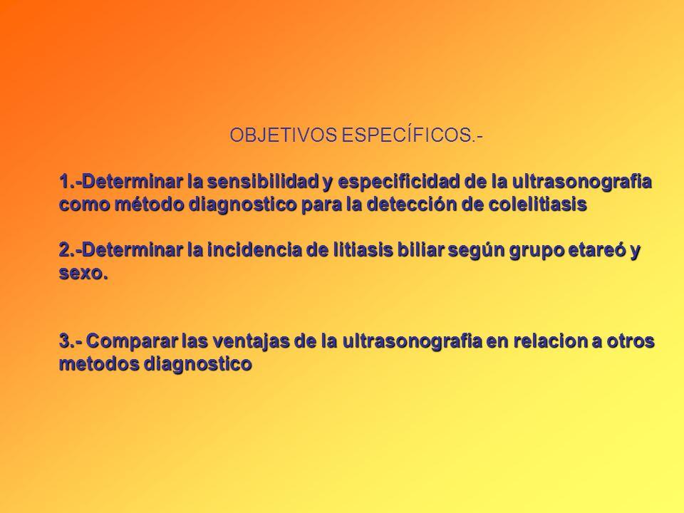 OBJETIVOS ESPECÍFICOS.- 1.-Determinar la sensibilidad y especificidad de la ultrasonografia como método diagnostico para la detección de colelitiasis