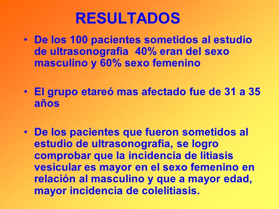 RESULTADOS De los 100 pacientes sometidos al estudio de ultrasonografia 40% eran del sexo masculino y 60% sexo femenino El grupo etareó mas afectado f