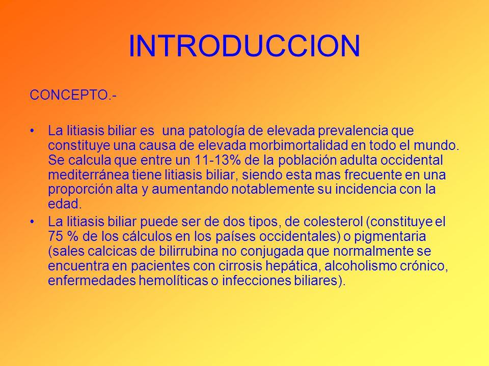 INTRODUCCION CONCEPTO.- La litiasis biliar es una patología de elevada prevalencia que constituye una causa de elevada morbimortalidad en todo el mund