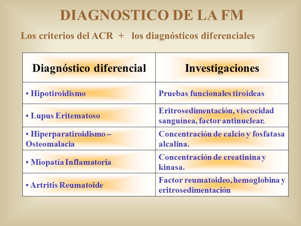 Designación diagnósticaSíntoma principal presente Reumatismo psicológico Fibrositis Síndrome de dolor amplificado Dolor a la locomoción Mialgia encefalo – mielítica.
