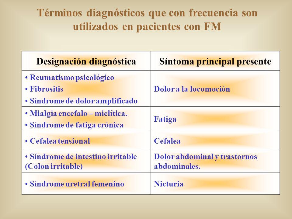 Designación diagnósticaSíntoma principal presente Reumatismo psicológico Fibrositis Síndrome de dolor amplificado Dolor a la locomoción Mialgia encefa