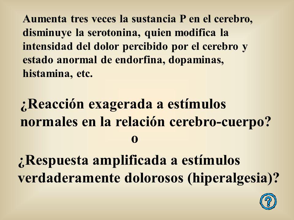 MECANISMOS IMPLICADOS EN LA FM ESTRES DOLOR CANSANCIO ALTERACIONES DEL SUEÑO