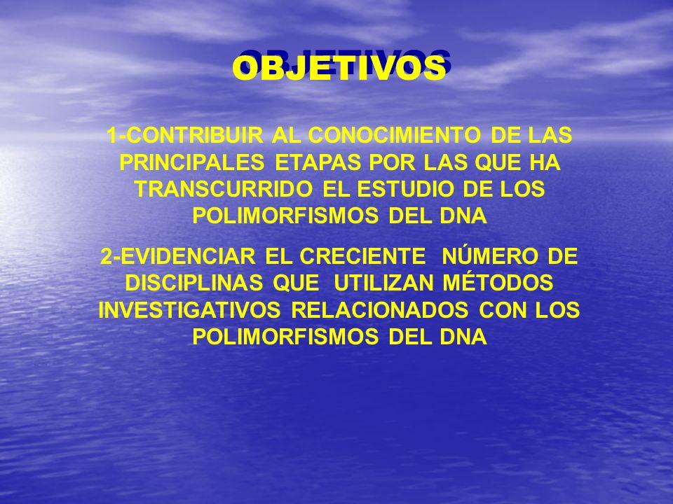 OBJETIVOS 1-CONTRIBUIR AL CONOCIMIENTO DE LAS PRINCIPALES ETAPAS POR LAS QUE HA TRANSCURRIDO EL ESTUDIO DE LOS POLIMORFISMOS DEL DNA 2-EVIDENCIAR EL C