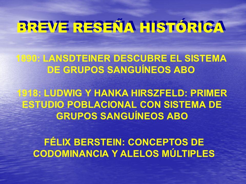 BREVE RESEÑA HISTÓRICA 1918: LUDWIG Y HANKA HIRSZFELD: PRIMER ESTUDIO POBLACIONAL CON SISTEMA DE GRUPOS SANGUÍNEOS ABO 1890: LANSDTEINER DESCUBRE EL S