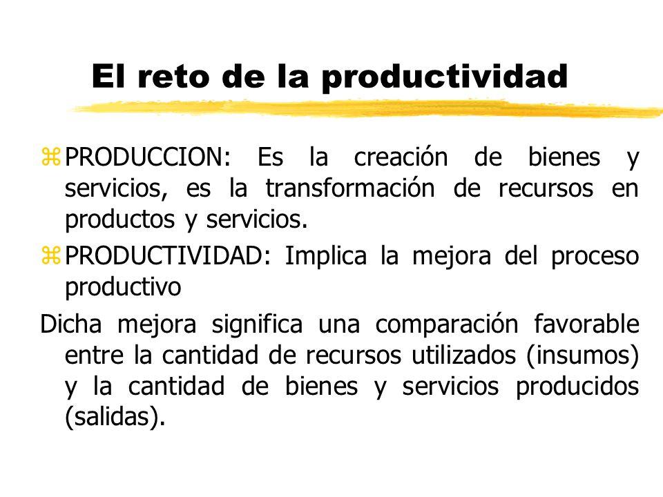 El reto de la productividad zPRODUCCION: Es la creación de bienes y servicios, es la transformación de recursos en productos y servicios. zPRODUCTIVID