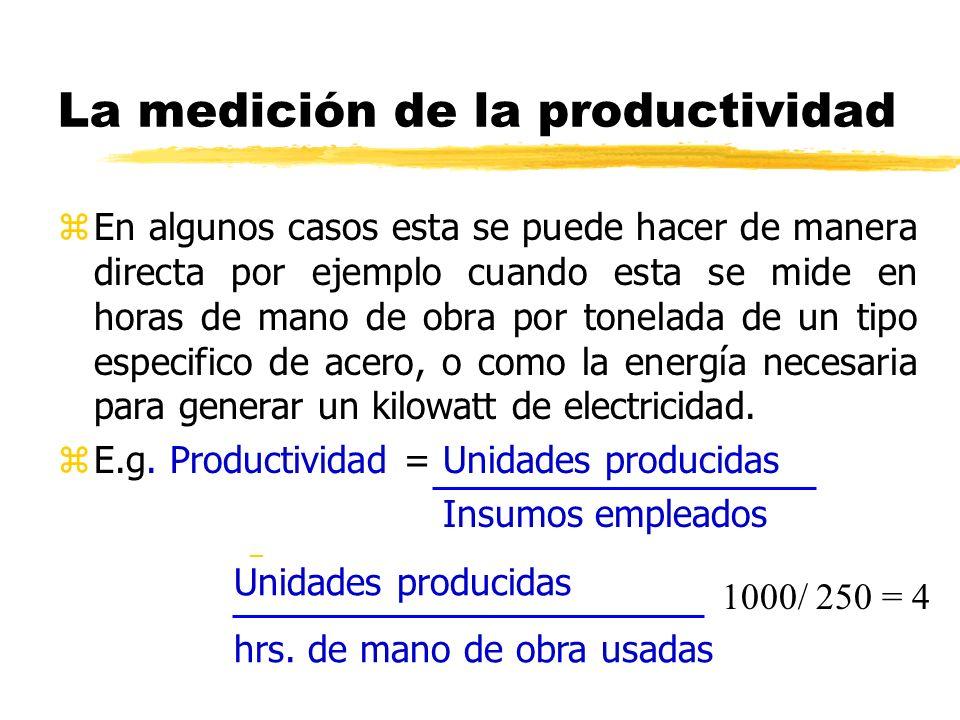 La medición de la productividad zEn algunos casos esta se puede hacer de manera directa por ejemplo cuando esta se mide en horas de mano de obra por t