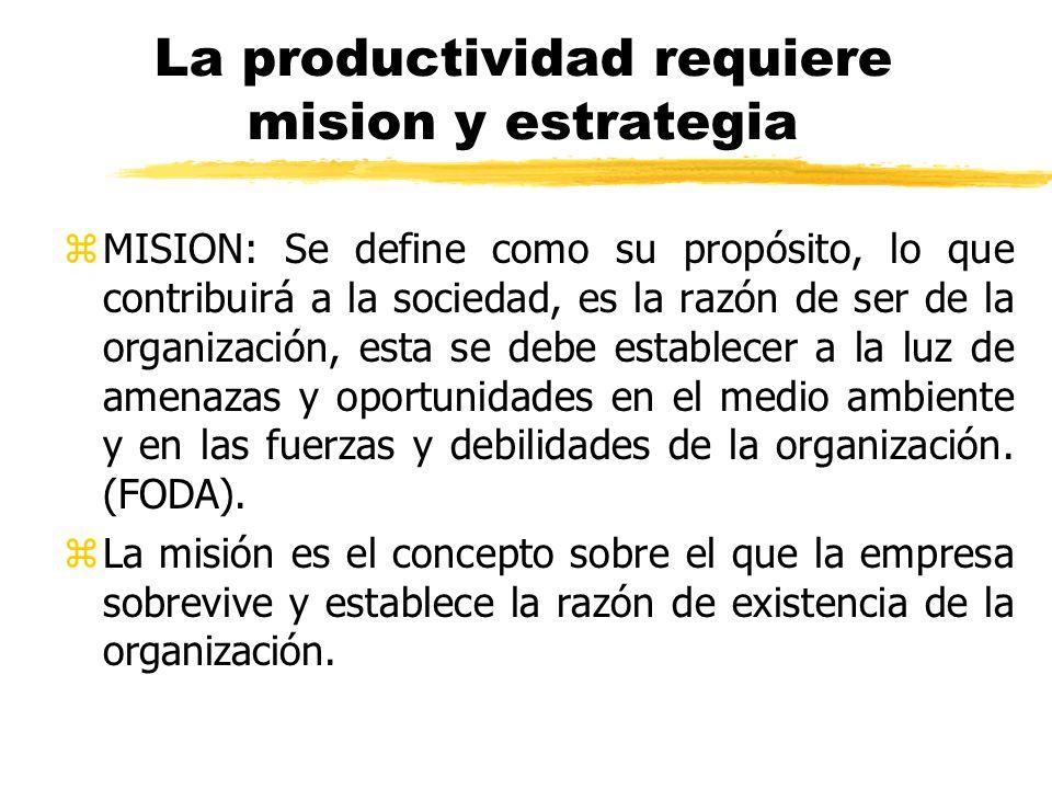 La productividad requiere mision y estrategia zMISION: Se define como su propósito, lo que contribuirá a la sociedad, es la razón de ser de la organiz
