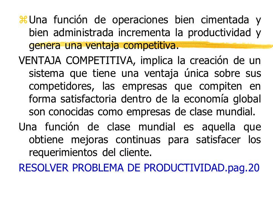 zUna función de operaciones bien cimentada y bien administrada incrementa la productividad y genera una ventaja competitiva. VENTAJA COMPETITIVA, impl