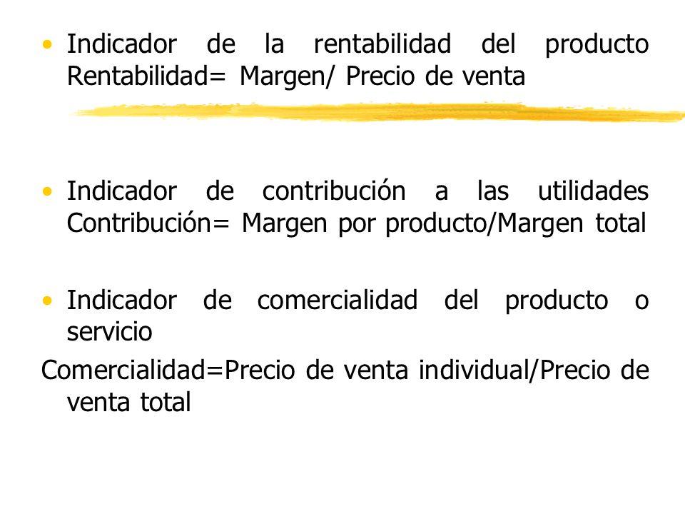 Indicador de la rentabilidad del producto Rentabilidad= Margen/ Precio de venta Indicador de contribución a las utilidades Contribución= Margen por pr
