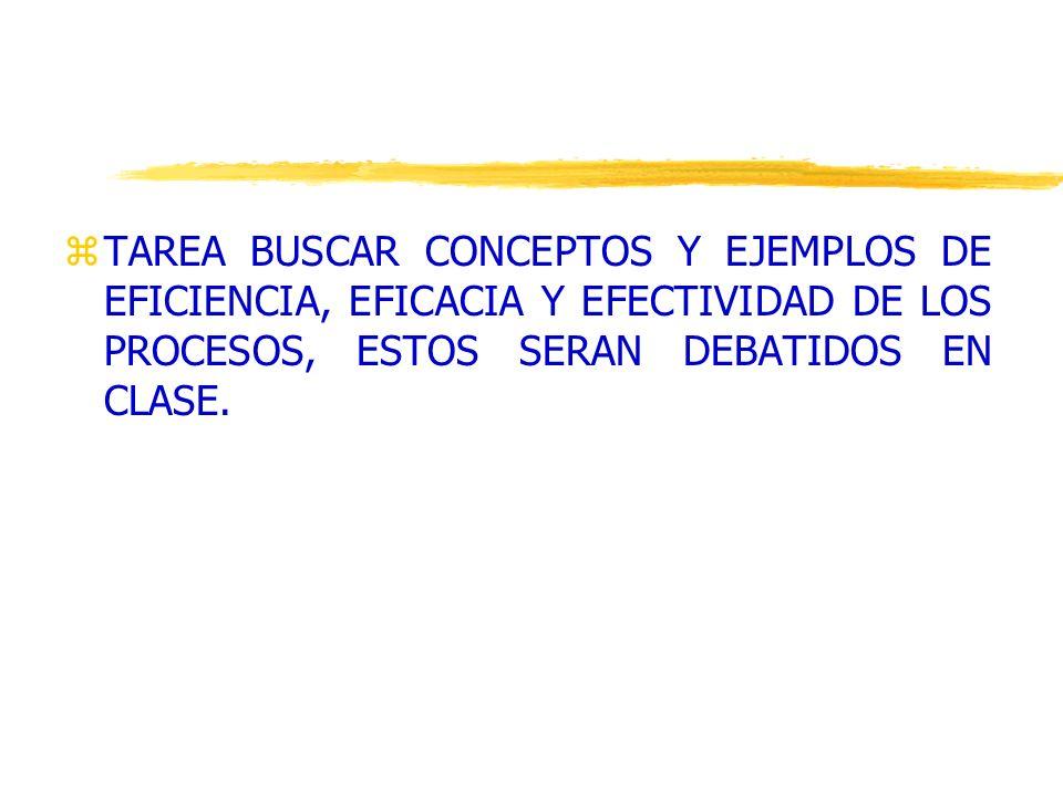 zTAREA BUSCAR CONCEPTOS Y EJEMPLOS DE EFICIENCIA, EFICACIA Y EFECTIVIDAD DE LOS PROCESOS, ESTOS SERAN DEBATIDOS EN CLASE.