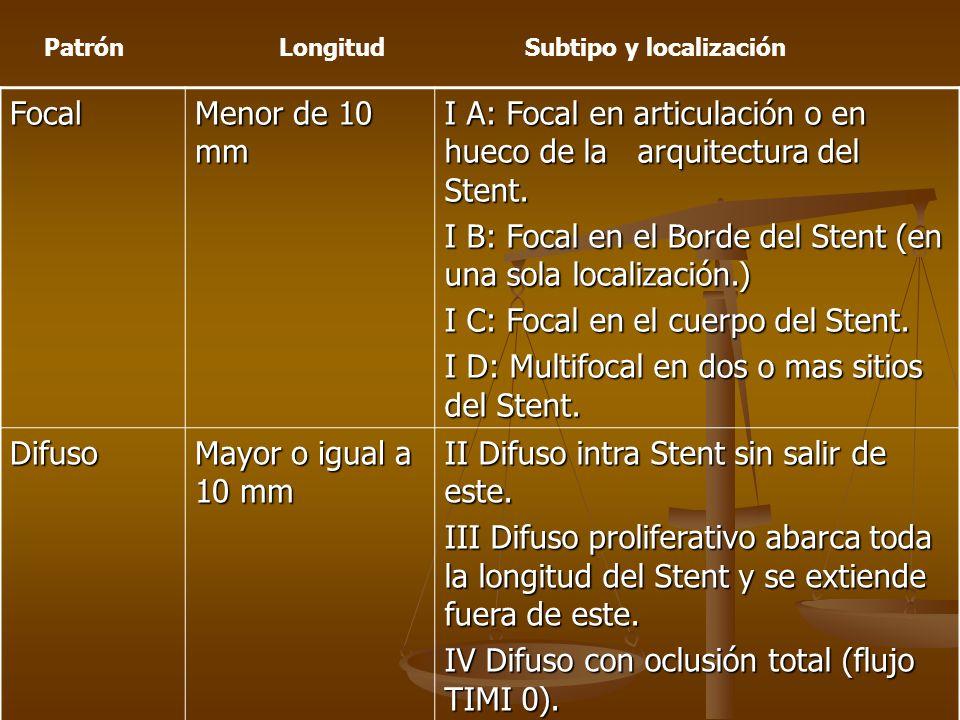Focal Menor de 10 mm I A: Focal en articulación o en hueco de la arquitectura del Stent. I B: Focal en el Borde del Stent (en una sola localización.)