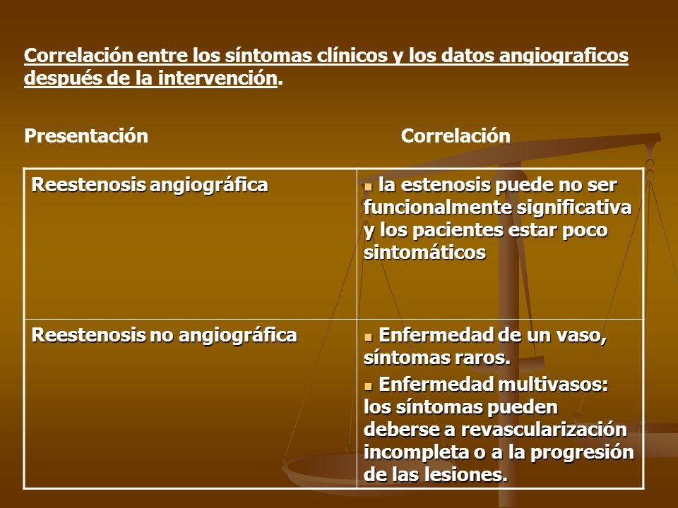 Continuación.Angina recurrente Enfermedad de un vaso: la reestenosis angiográfica es probable.