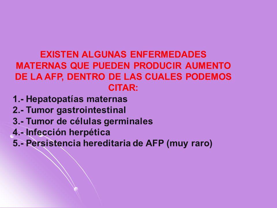 EXISTEN ALGUNAS ENFERMEDADES MATERNAS QUE PUEDEN PRODUCIR AUMENTO DE LA AFP, DENTRO DE LAS CUALES PODEMOS CITAR: 1.- Hepatopatías maternas 2.- Tumor g