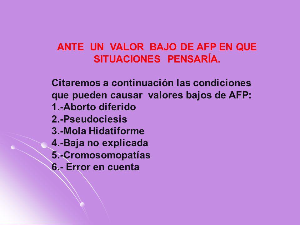 ANTE UN VALOR BAJO DE AFP EN QUE SITUACIONES PENSARÍA. Citaremos a continuación las condiciones que pueden causar valores bajos de AFP: 1.-Aborto dife