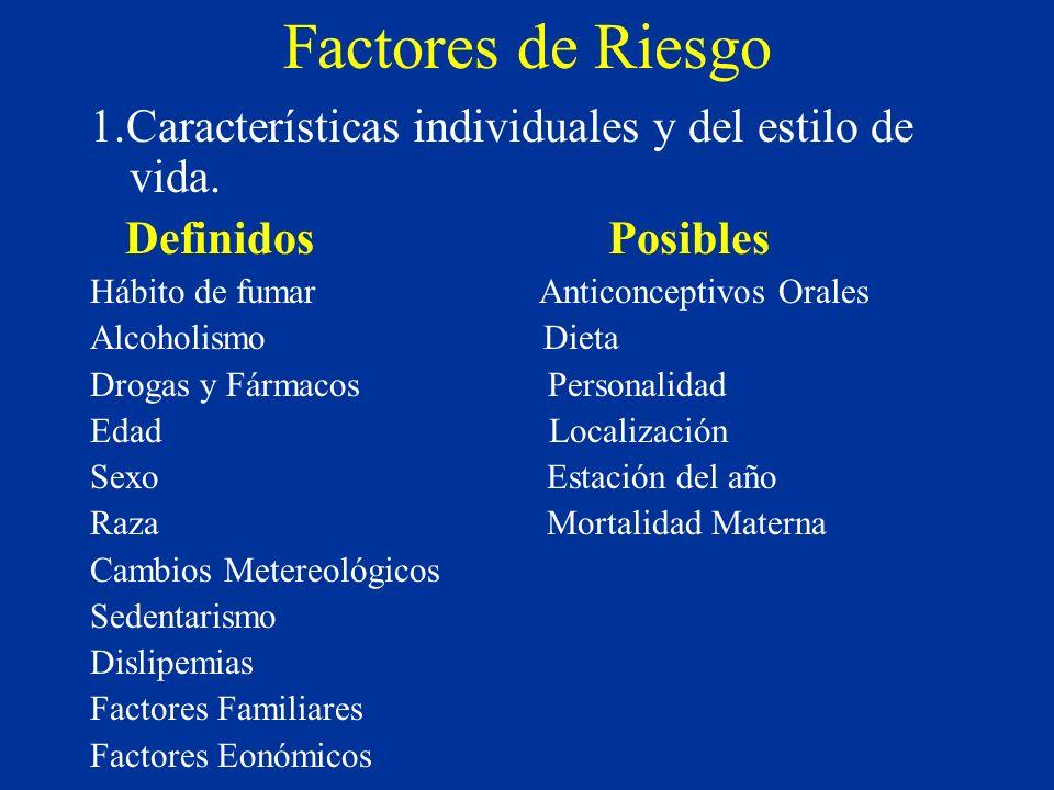 Factores de Riesgo 1.Características individuales y del estilo de vida. Definidos Posibles Hábito de fumar Anticonceptivos Orales Alcoholismo Dieta Dr