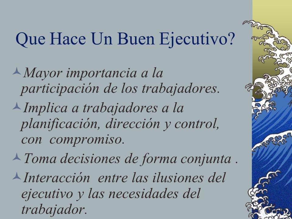 Que Hace Un Buen Ejecutivo? Mayor importancia a la participación de los trabajadores. Implica a trabajadores a la planificación, dirección y control,