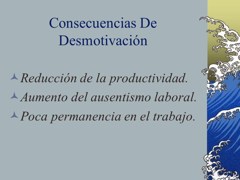 Consecuencias De Desmotivación Reducción de la productividad. Aumento del ausentismo laboral. Poca permanencia en el trabajo.