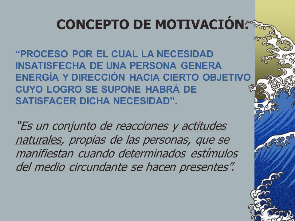 Por tanto la motivación ha de tenerse en cuenta para entender las reacciones humanas.