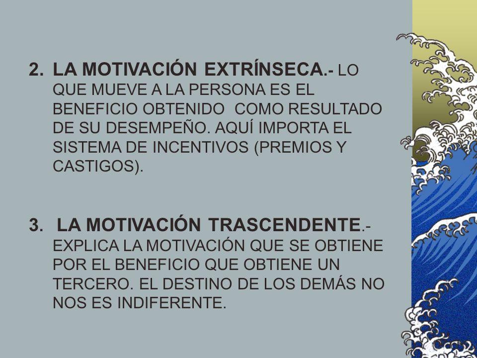 2.LA MOTIVACIÓN EXTRÍNSECA.- LO QUE MUEVE A LA PERSONA ES EL BENEFICIO OBTENIDO COMO RESULTADO DE SU DESEMPEÑO. AQUÍ IMPORTA EL SISTEMA DE INCENTIVOS
