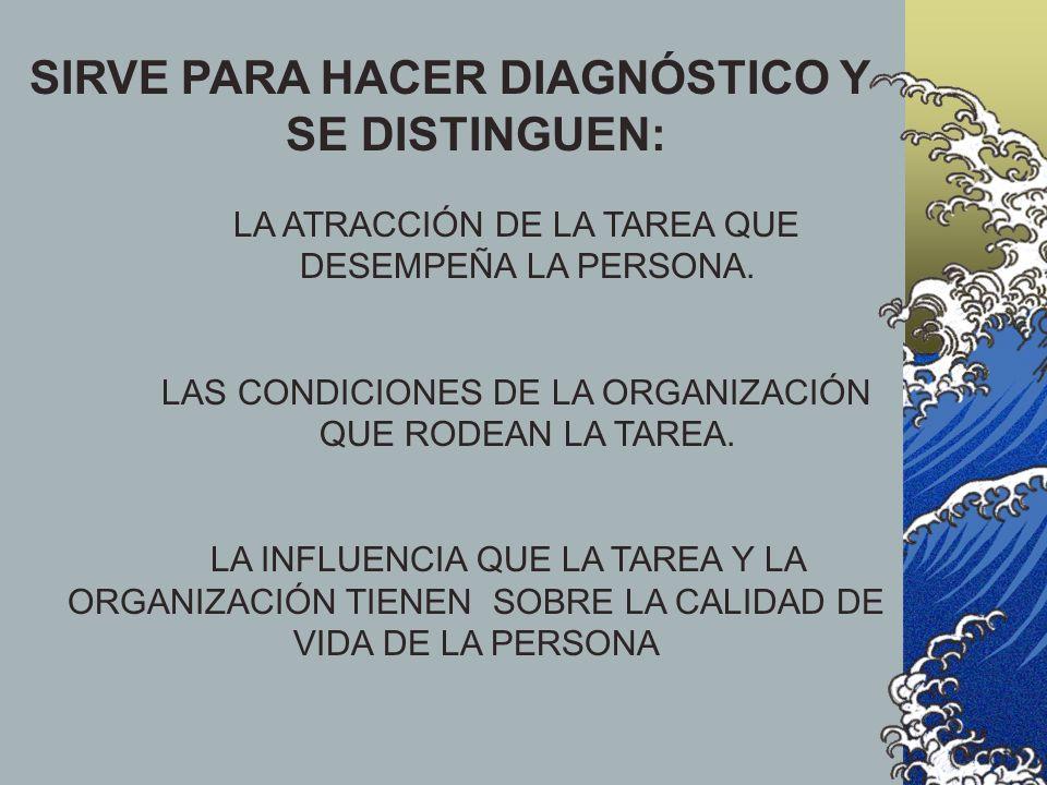 Verdaderas Fuentes De Motivación En El Trabajo Relaciones interpersonales.