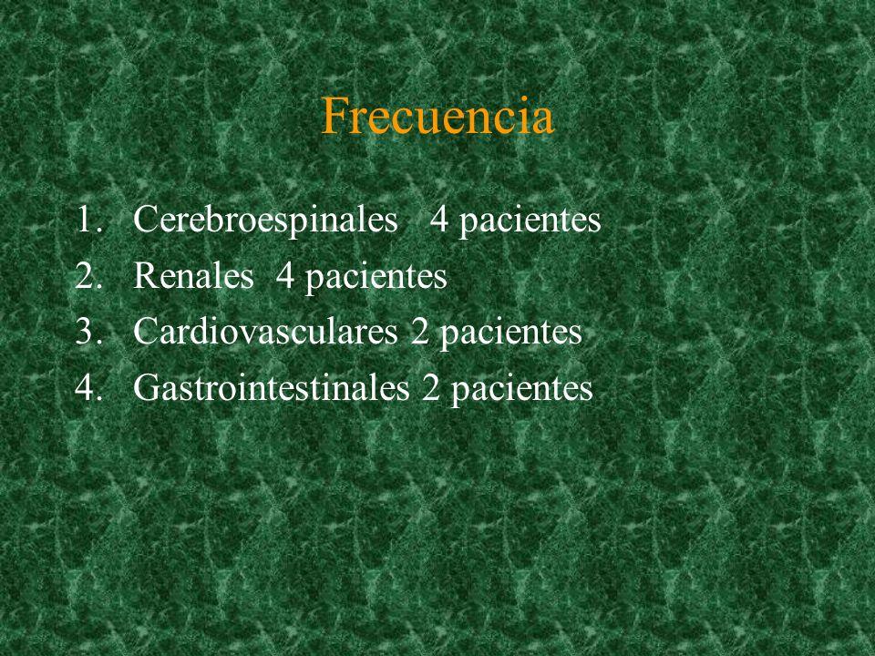 Relación de sistemas que presentaron malformaciones S Nervioso 1.3% S Renal 1.3% S Digestivo 0.6% S Cardiovascular 0.6%