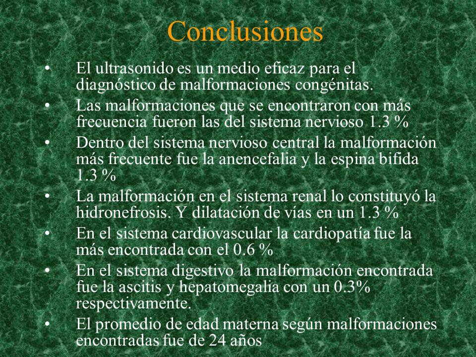 Bibliografía Hissong SL.Ultrasonografía Obstétrica.