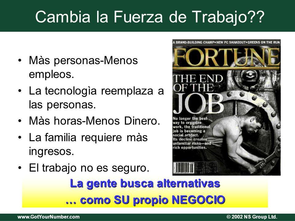 www.GotYourNumber.com © 2002 NS Group Ltd. Màs personas-Menos empleos. La tecnologìa reemplaza a las personas. Màs horas-Menos Dinero. La familia requ
