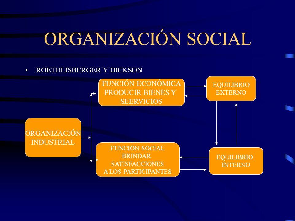 ORGANIZACIÓN SOCIAL ROETHLISBERGER Y DICKSON ORGANIZACIÓN INDUSTRIAL FUNCIÓN ECONÓMICA PRODUCIR BIENES Y SEERVICIOS EQUILIBRIO EXTERNO EQUILIBRIO INTE