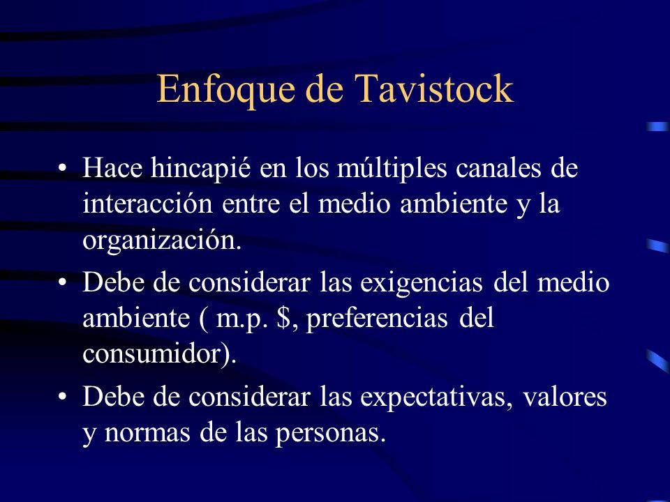 Enfoque de Tavistock Hace hincapié en los múltiples canales de interacción entre el medio ambiente y la organización. Debe de considerar las exigencia