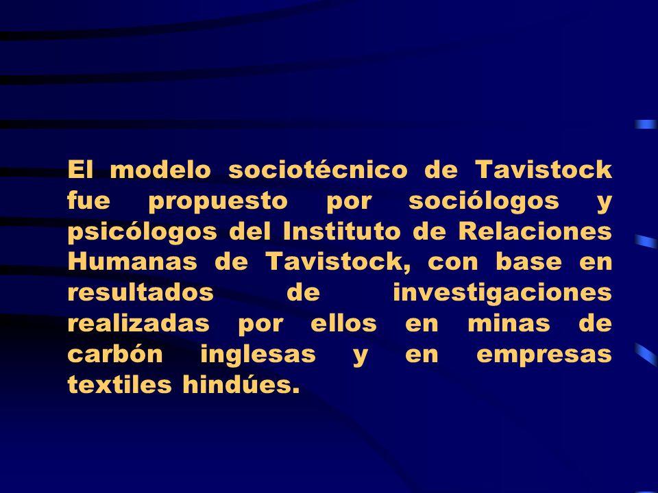 El modelo sociotécnico de Tavistock fue propuesto por sociólogos y psicólogos del Instituto de Relaciones Humanas de Tavistock, con base en resultados